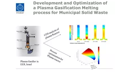 Development and optimization of a plasma gasification melting process
