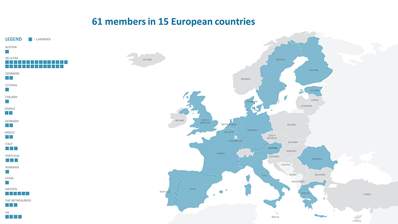 EURELCO Membership throughout Europe