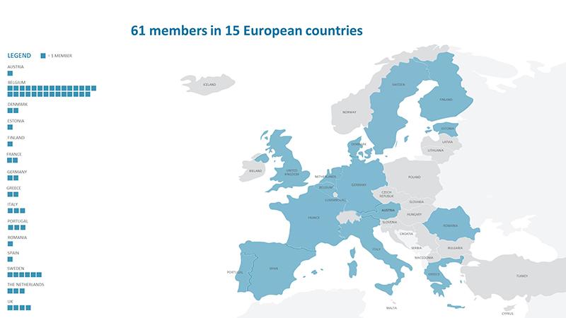 EURELCO Membership throughout Europe